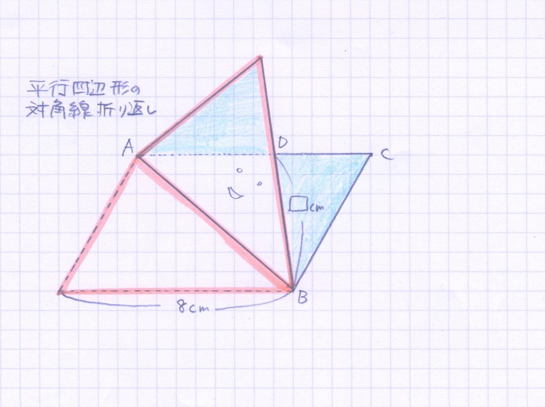 平行四辺形の対角線折曲げ。もうひとつの合同部分