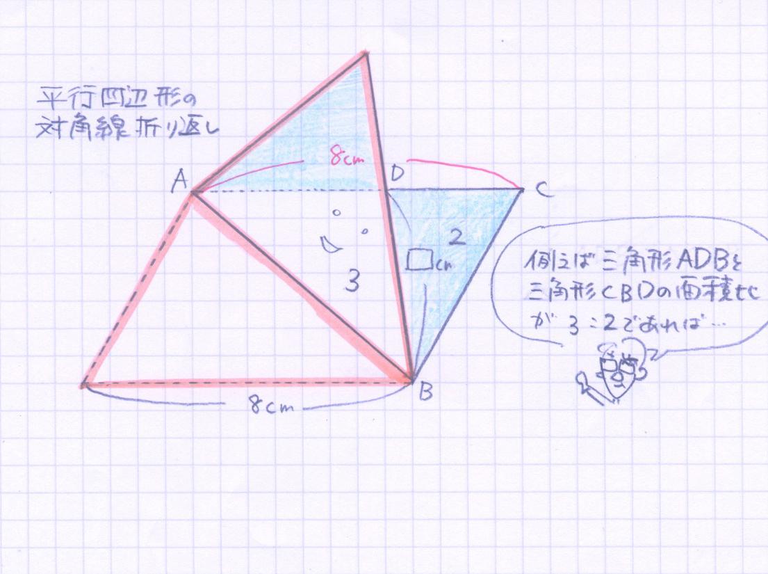 平行四辺形の対角線折曲げ04