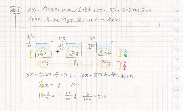 食塩水の連立方程式のノート