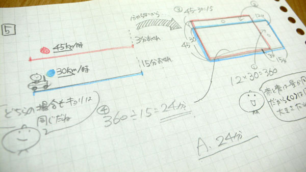はやさの問題(面積図)のノート