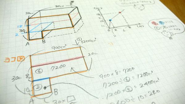体積の問題のノート