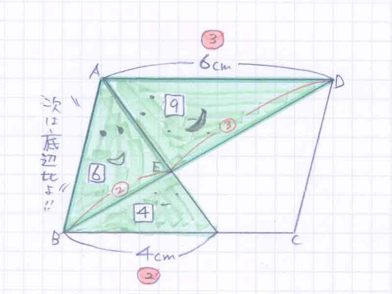 平行四辺形の面積比の問題解説06