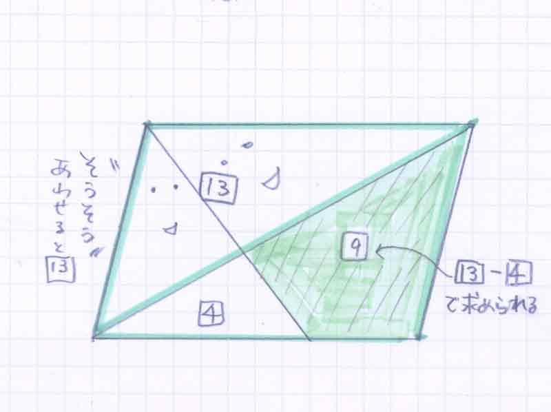 平行四辺形の面積比の問題解説07