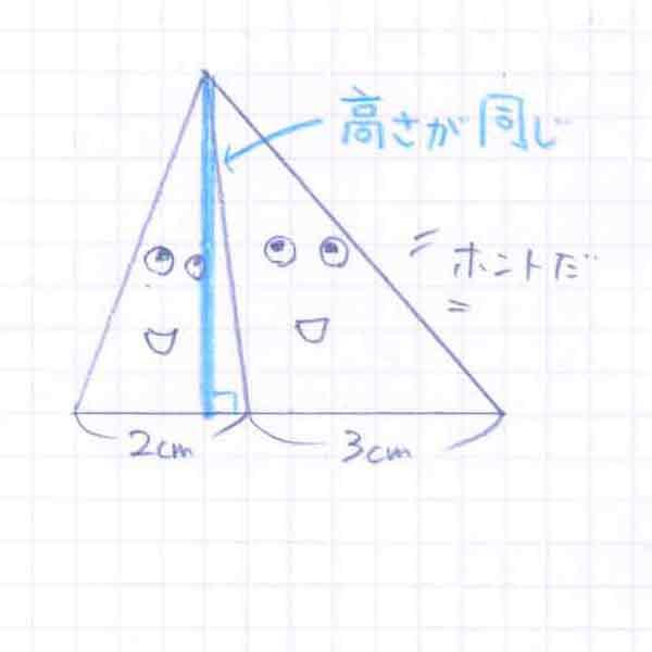 面積比と底辺比の関係01