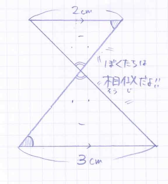 相似な図形の面積比01