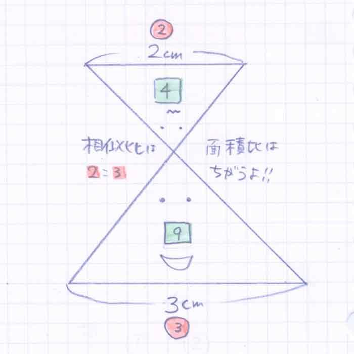相似な図形の面積比02