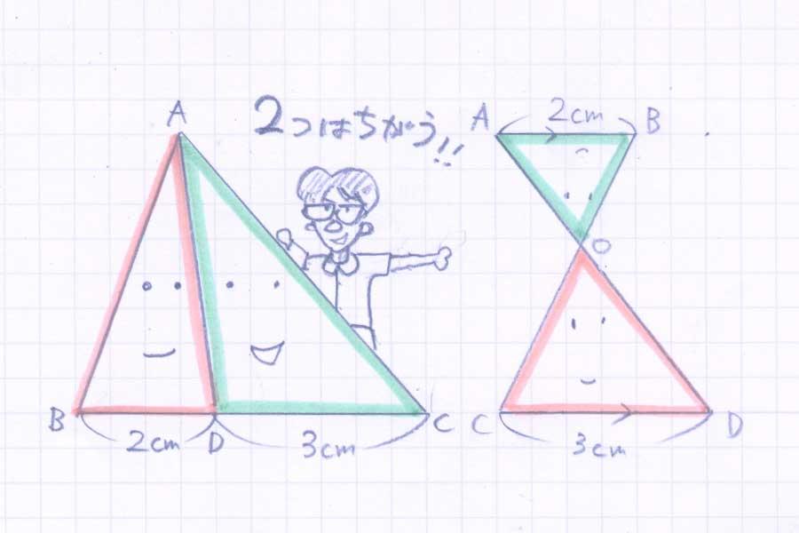 面積比を求める2つの公式