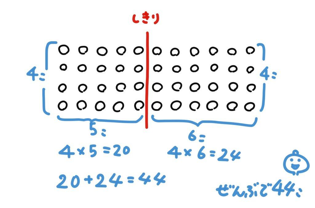 11こと4この並びを求める_手順3