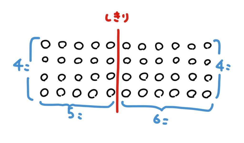 11こと4この並びを求める_手順2