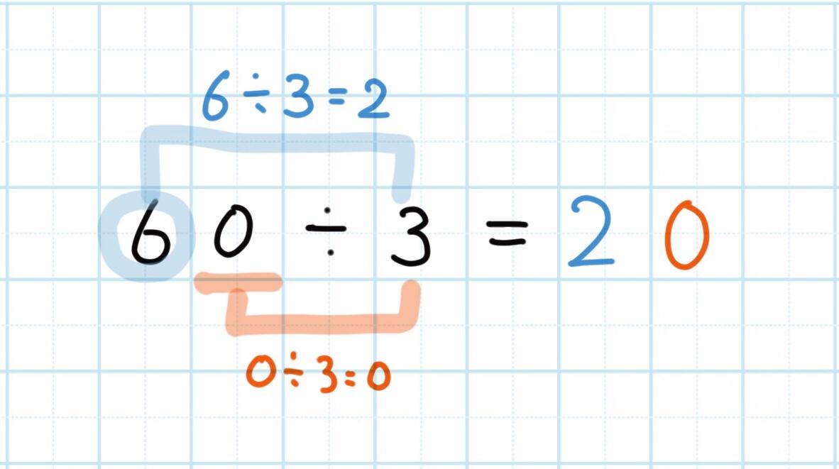 2桁(一の位が0)÷1桁