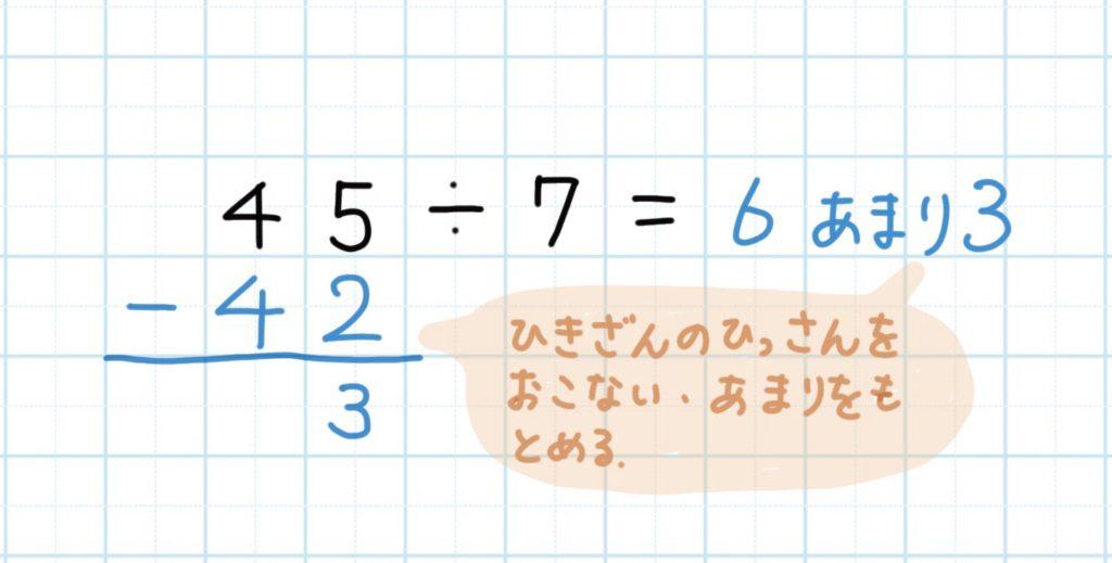 わり算の余りを求める_手順2