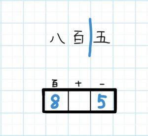 3桁の漢数字を数字へ変換_手順2