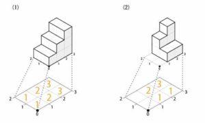 ブロックの数の問題デザイン