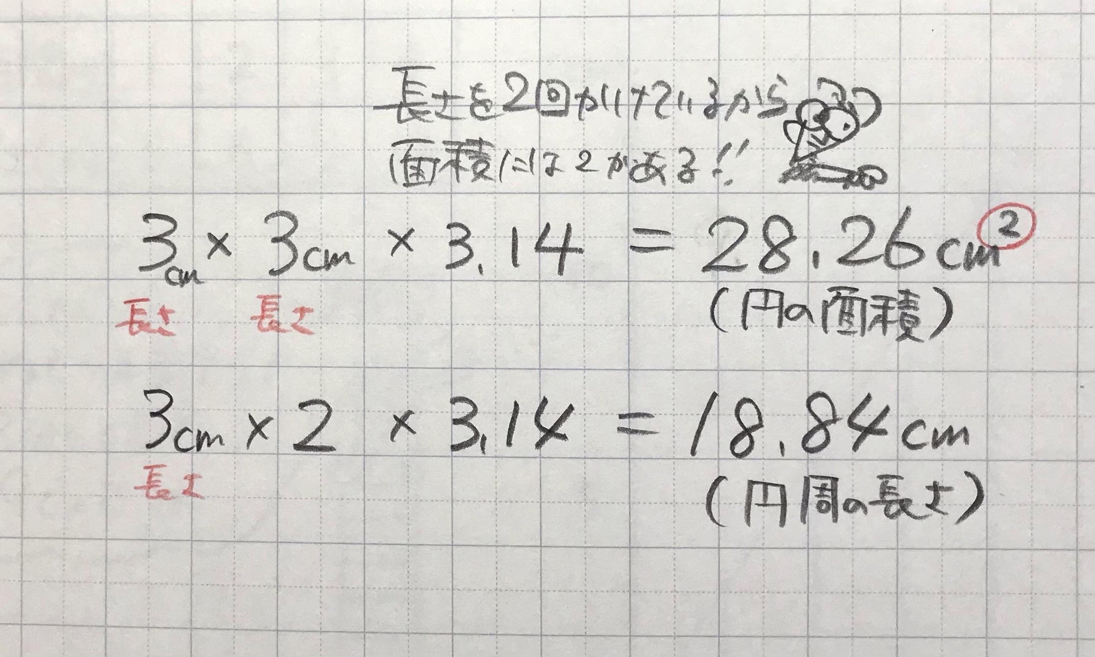 円周と円の面積の公式の違い